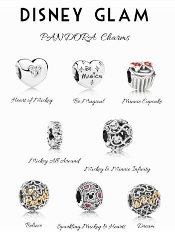 Pandora3